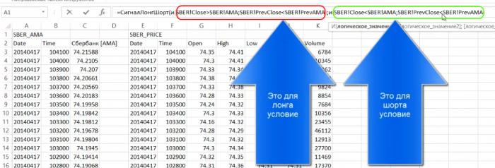 Написание торгового алгоритма с помощью средств Excel